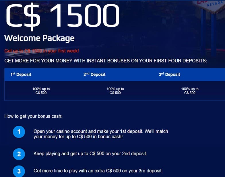 All Slots Casino Review 2020