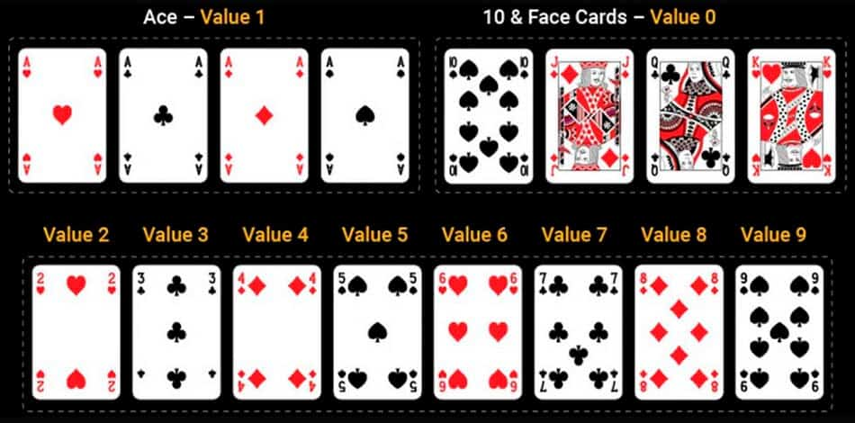 baccarat-cards-values